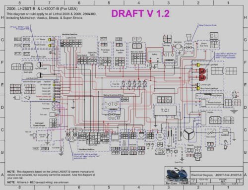 small resolution of honda ruckus wiring diagram wiring library honda ruckus honda 2006 honda ruckus wiring diagram