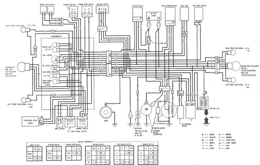 medium resolution of honda 49cc wiring diagram data wiring diagrams