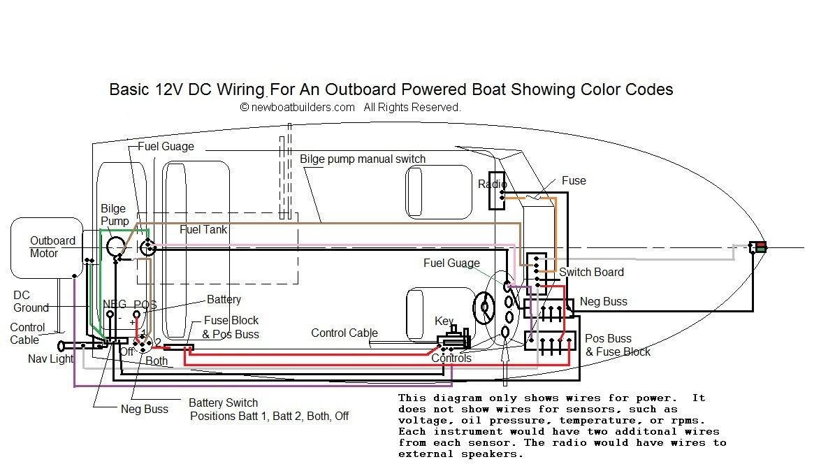 Boat Wiring Harness Color Code Diagram Data Wire Schematic Name Marine Chart