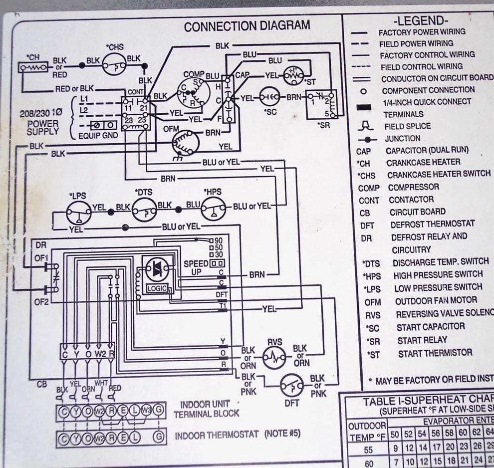 carrier hvac schematics information about schematics residential electric furnace diagram honeywell heat pump thermostat wiring
