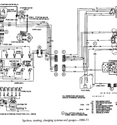 1990 chevy 350 coil wiring wiring diagram explained 4l60 wiring diagram turbo 350 wiring diagram [ 1999 x 1350 Pixel ]