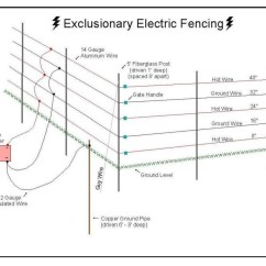 Electric Fence Circuit Diagram Diy Craftsman Chainsaw Gas Line Underground Wiring Library