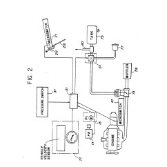 Freightliner Brake Light Wiring Diagram Horn With Relay Ddec 3 Ecm And Fuse Box