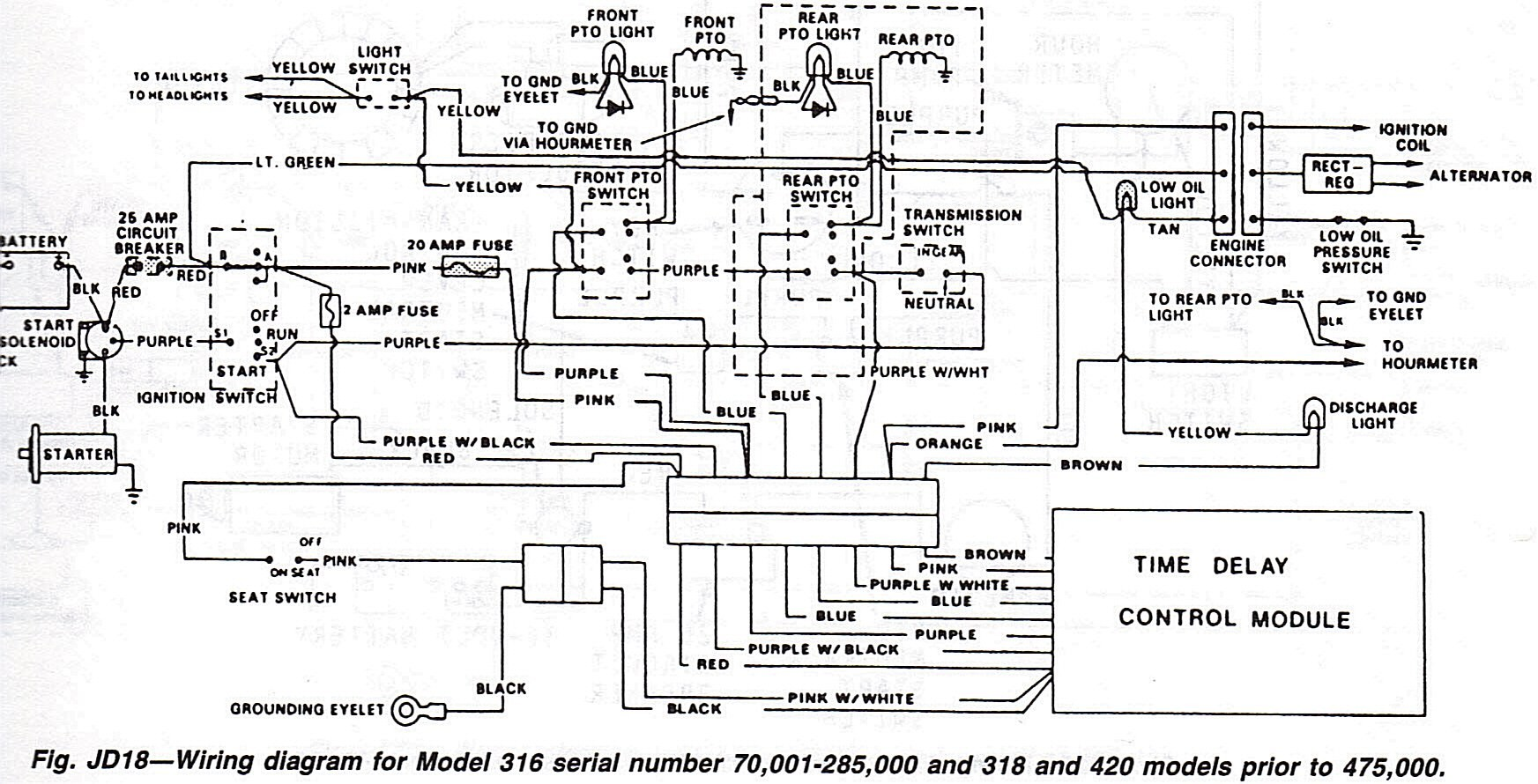 hight resolution of john deere wiring schematic 302 88 sechematic motor gator l120 pto