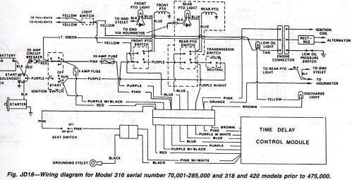 small resolution of john deere wiring schematic 302 88 sechematic motor gator l120 pto