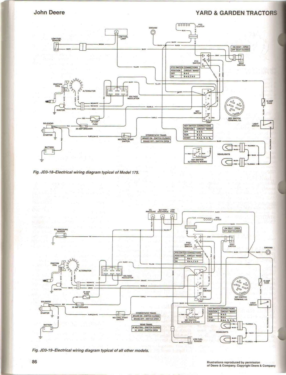 medium resolution of john deere 185 wiring diagram diagram data schema john deere 185 hydro wiring diagram john deere 185 wiring diagram