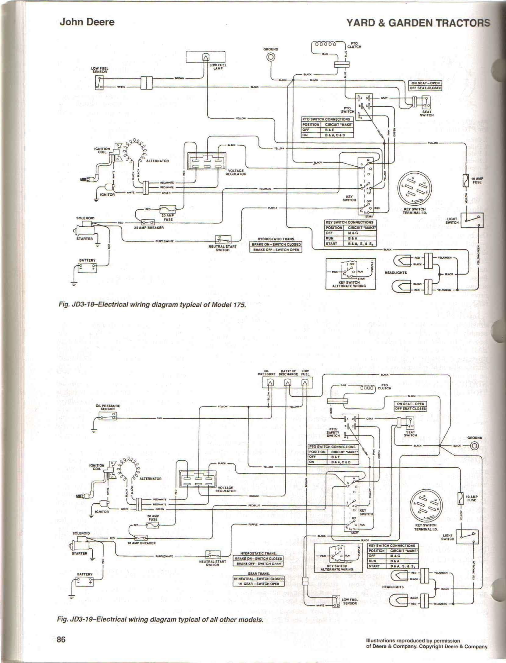 hight resolution of john deere 185 wiring diagram diagram data schema john deere 185 hydro wiring diagram john deere 185 wiring diagram