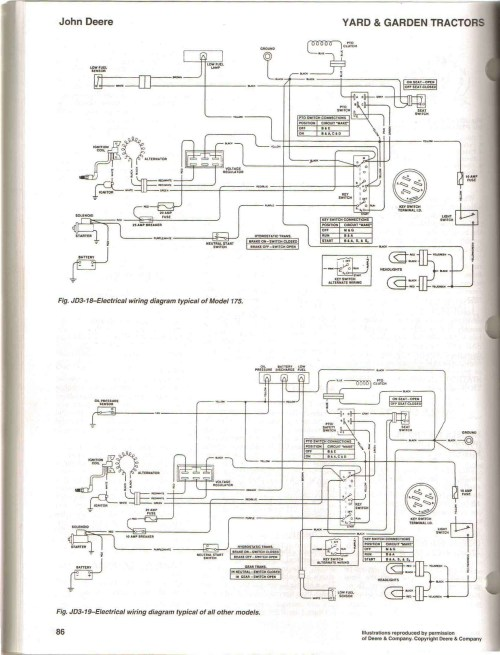 small resolution of john deere 185 wiring diagram diagram data schema john deere 185 hydro wiring diagram john deere 185 wiring diagram