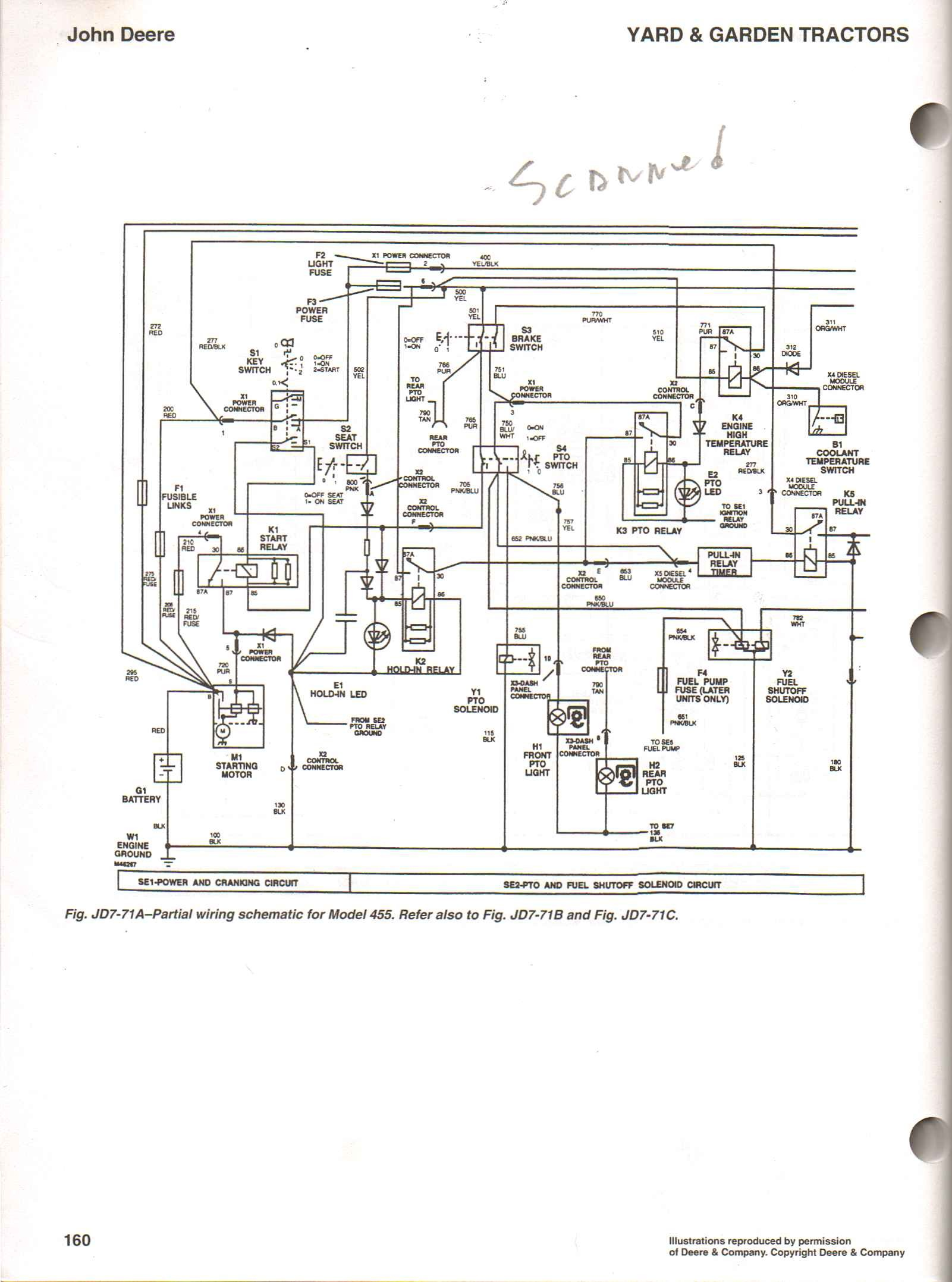 hight resolution of john deere 445 wiring diagram b2network co