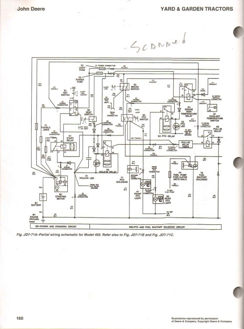 small resolution of john deere 445 wiring diagram b2network co