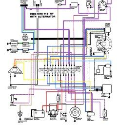johnson outboard wiring diagram pdf wiring diagram image 1991 johnson 25 hp wiring diagram mercury 9 mercury 9 9 2 stroke  [ 2400 x 3284 Pixel ]