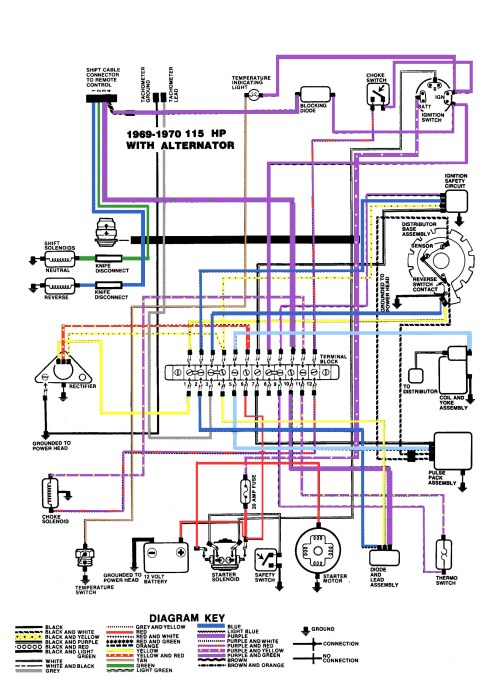 small resolution of evinrude 115 wiring harness diagram wiring diagram general 115 hp evinrude wiring harness diagram wiring diagram
