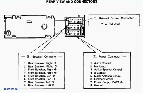 small resolution of 8 pin din connector diagram wiring schematic schematics wiring data u2022 4 prong trailer wiring diagram 4 pin din connector wiring diagram
