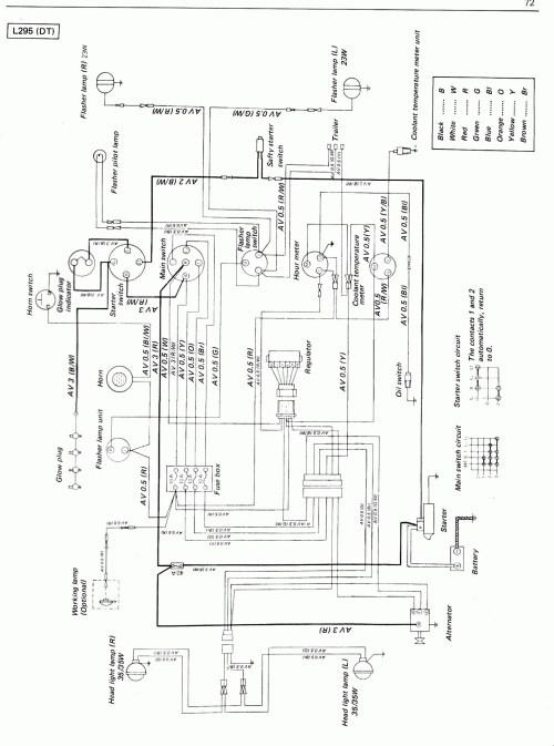 small resolution of kubota bx tractor wiring diagrams headlights kubota bx tractor rh banyan palace com kubota wiring diagram