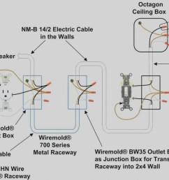 end cord l14 30 wiring diagram anything wiring diagrams u2022 nema l5 [ 1562 x 970 Pixel ]