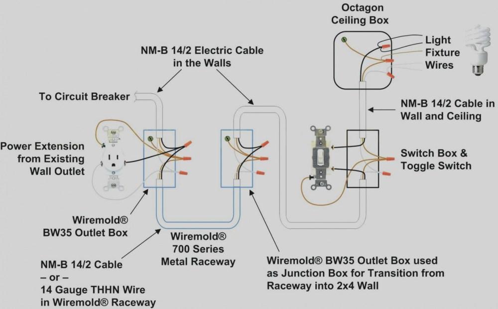 medium resolution of end cord l14 30 wiring diagram anything wiring diagrams u2022 nema l5