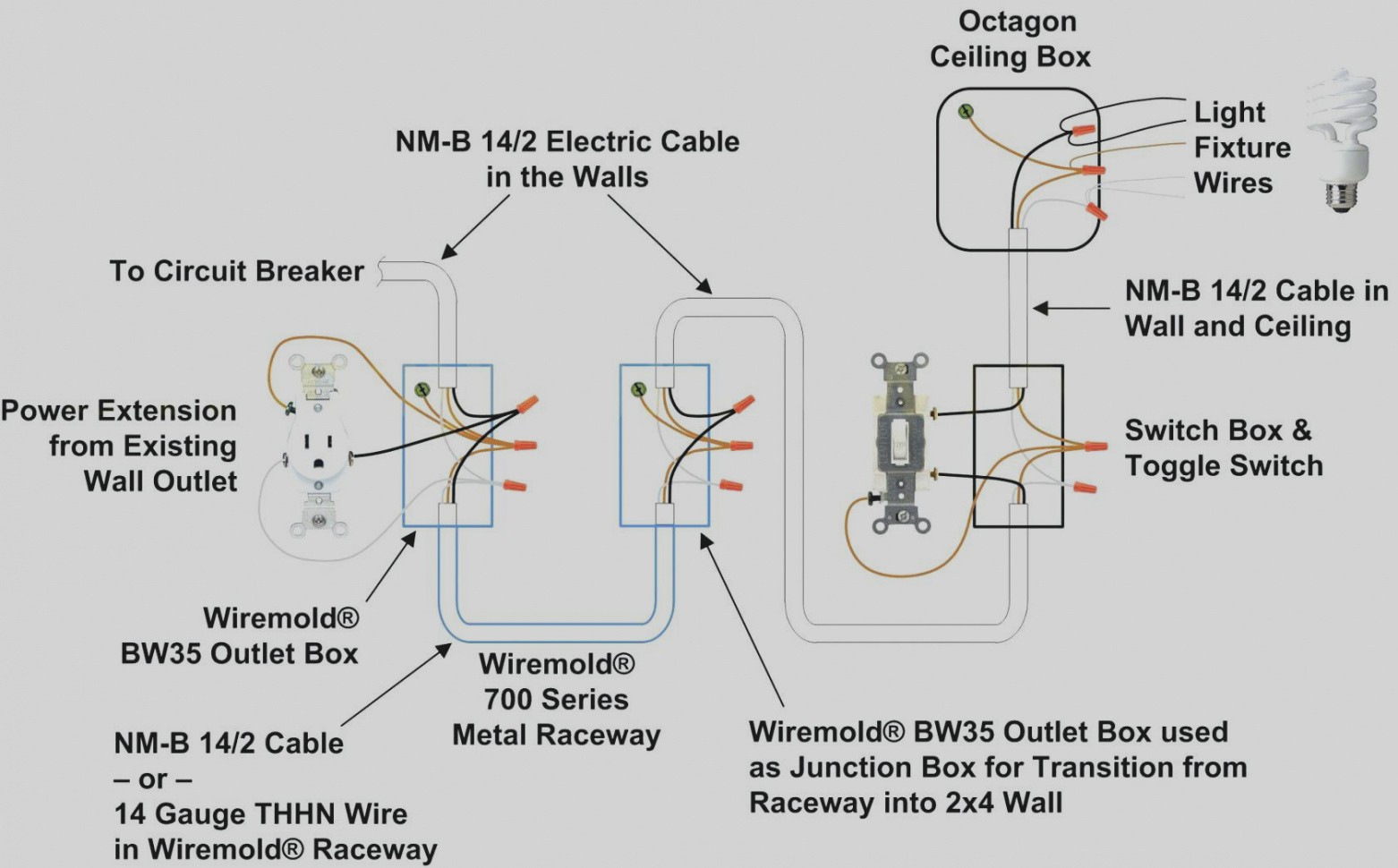 hight resolution of end cord l14 30 wiring diagram anything wiring diagrams u2022 nema l5