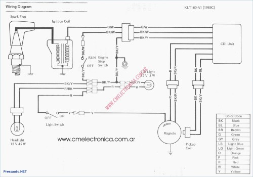 small resolution of case 540 wiring diagram guide about wiring diagram case wiring diagram sr 130 case 540 wiring