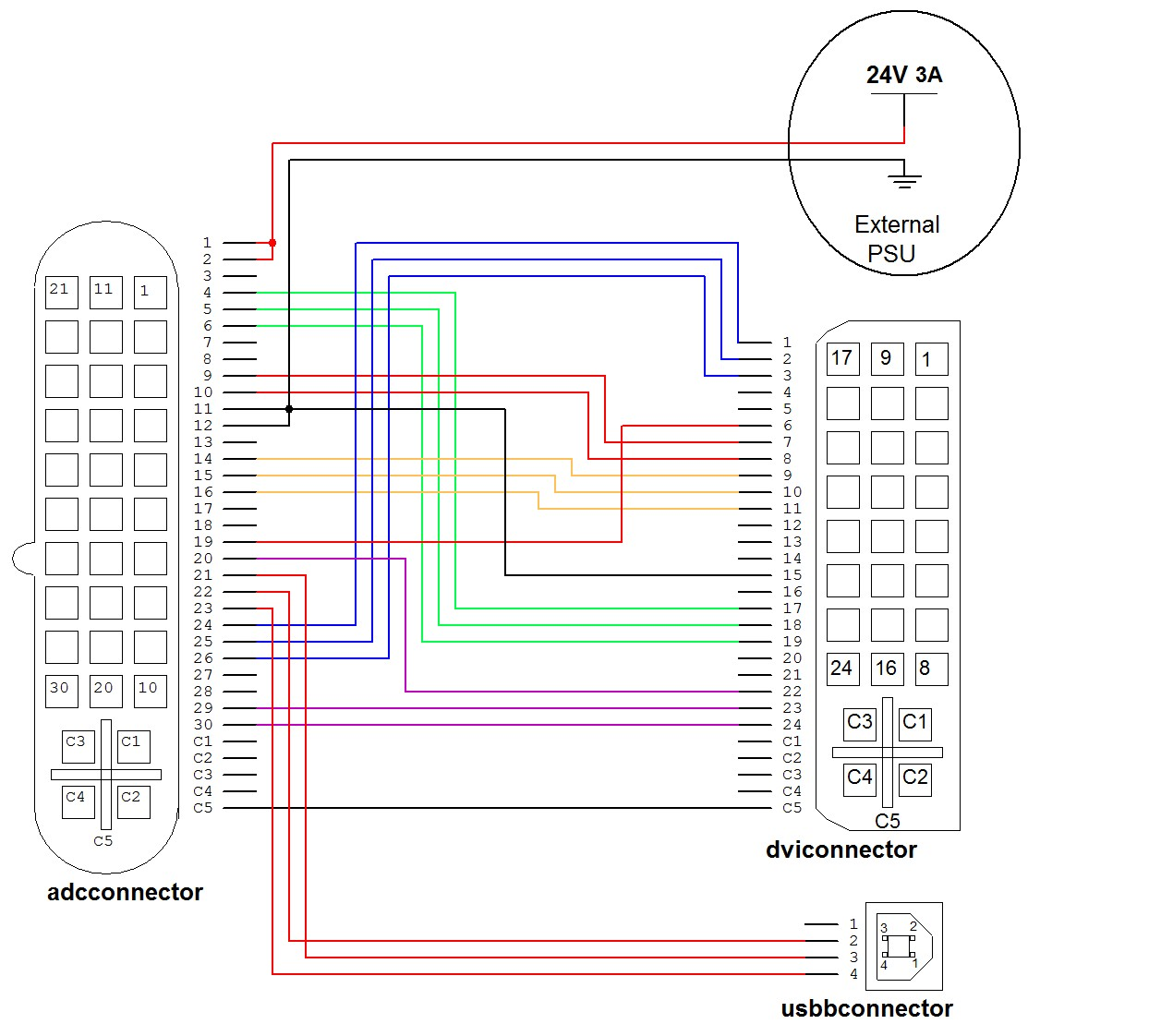 Usb To Hdmi Wiring Color Diagram | Wiring Diagram Hdmi Wire Color Diagram on