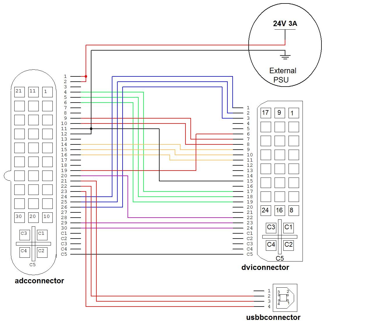 Hdmi Pin Diagram - Meta Wiring Diagrams Usb To Hdmi Wiring Diagram Color Code on