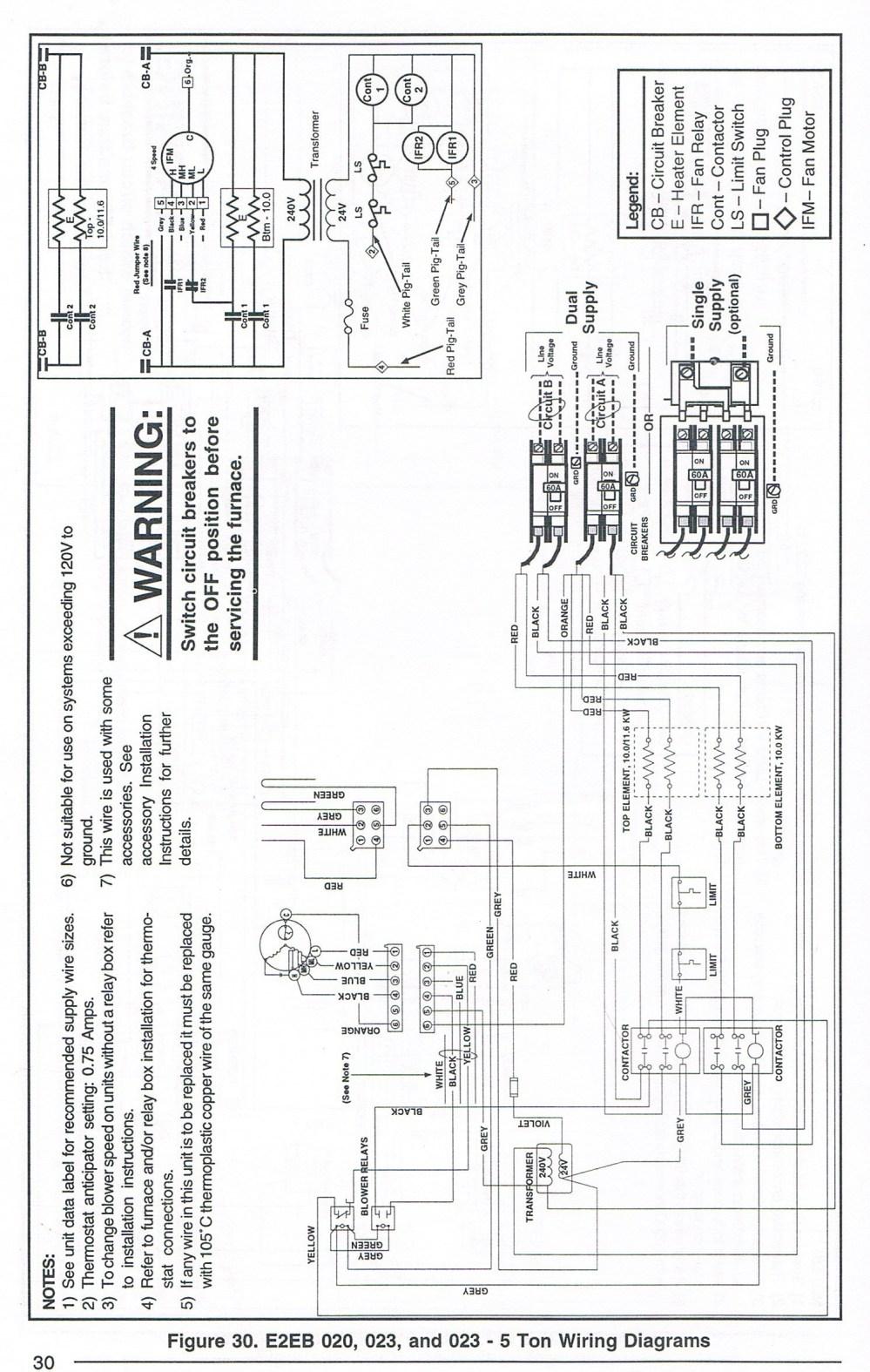 medium resolution of intertherm furnace e2eb 017ha wiring diagram product wiring diagrams u2022 coleman gas