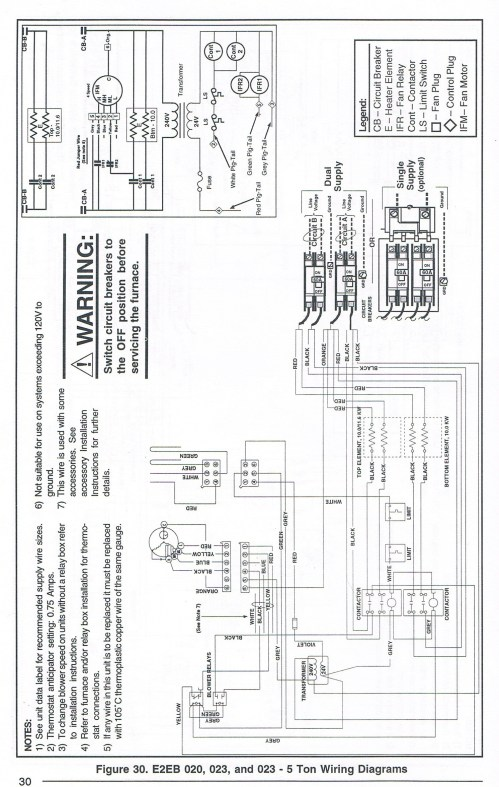 small resolution of intertherm furnace e2eb 017ha wiring diagram product wiring diagrams u2022 coleman gas