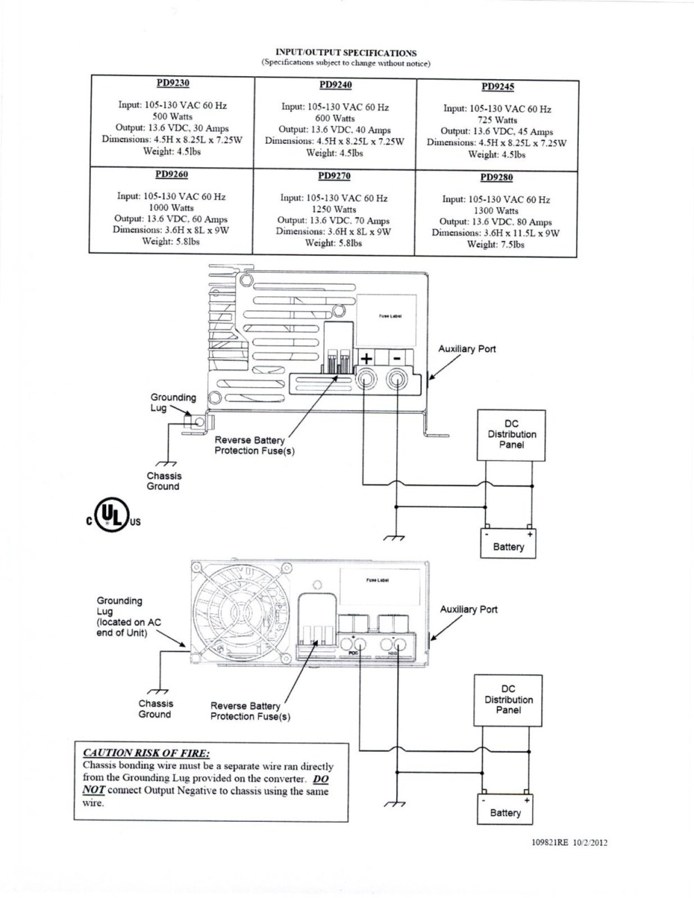 medium resolution of rv inverter wiring diagram in progressive dynamics pd9200 series and power