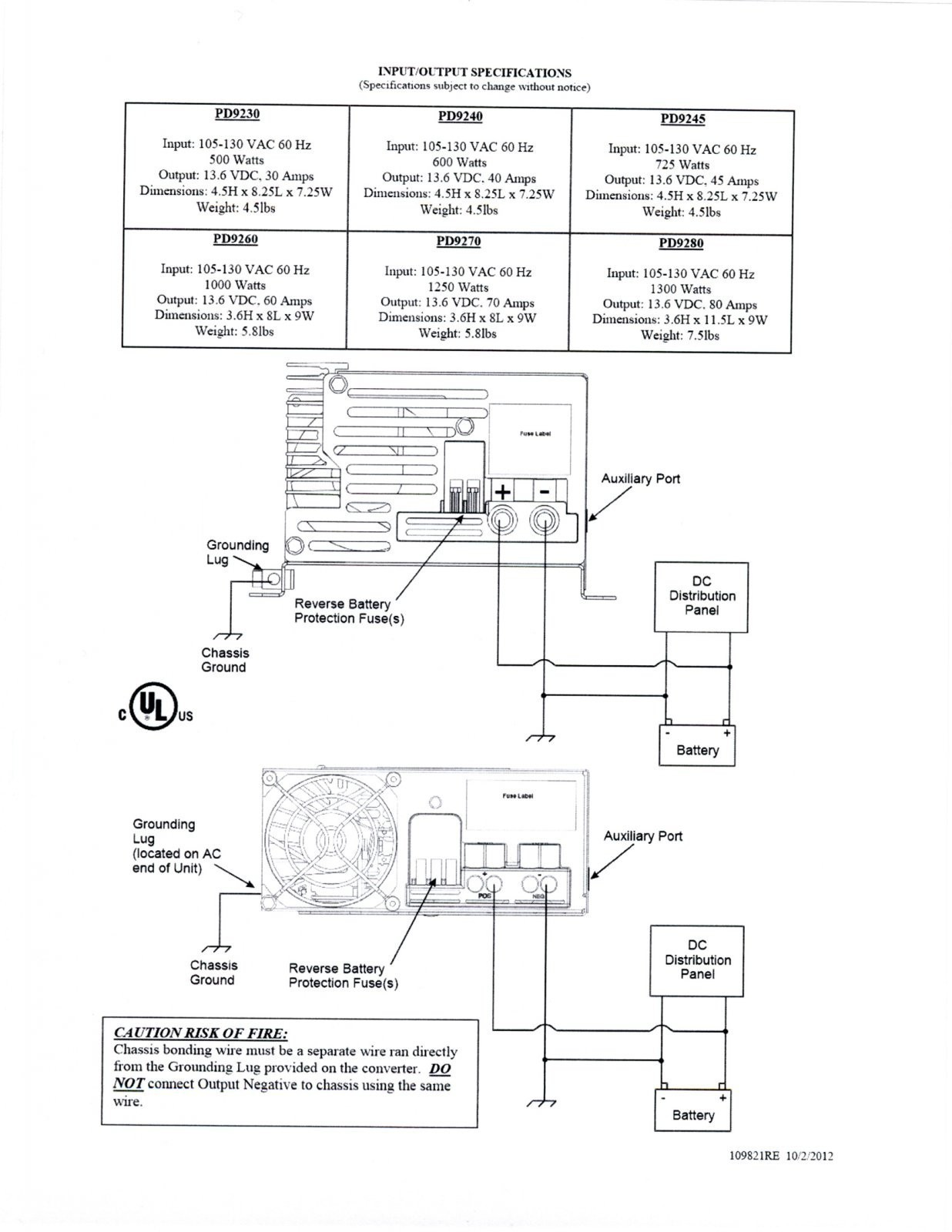 hight resolution of rv inverter wiring diagram in progressive dynamics pd9200 series and power
