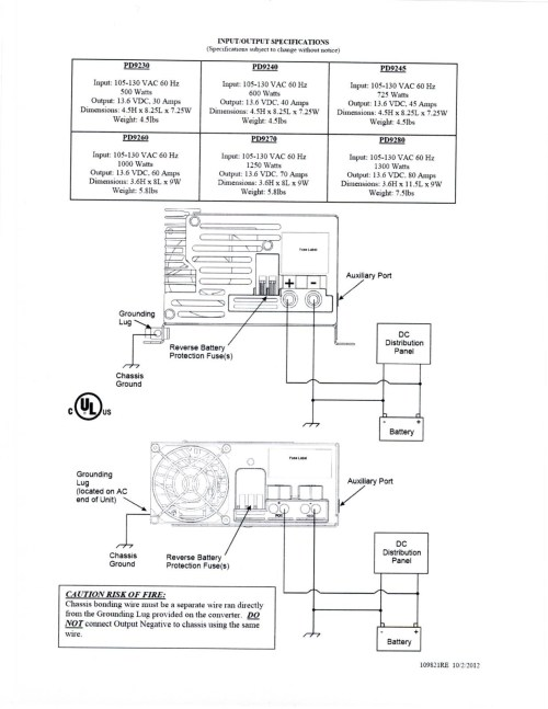 small resolution of rv inverter wiring diagram in progressive dynamics pd9200 series and power