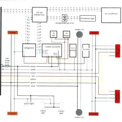 Trailer Pigtail Wiring Diagram Intermatic Water Heater Timer Airstream 7 Pin All Data Plug Best Library Gm 1973