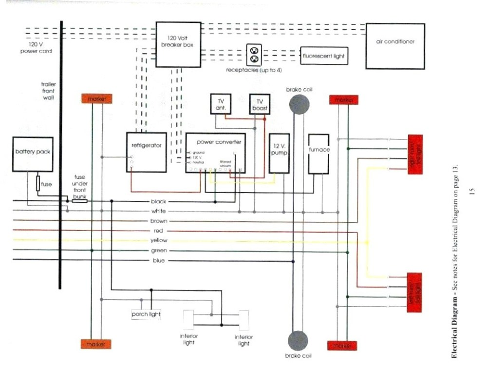 medium resolution of country coach wiring diagram wiring diagram today country coach wiring schematic