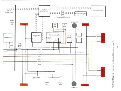 small resolution of country coach wiring diagram wiring diagram today country coach wiring schematic