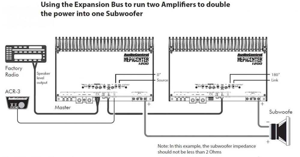 medium resolution of fosgate wiring wizard wire center dual amplifier wiring diagram inspirationa rockford