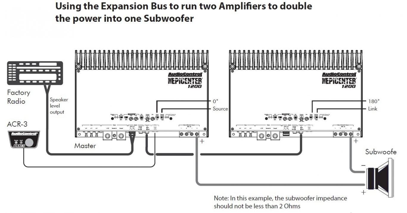 hight resolution of fosgate wiring wizard wire center dual amplifier wiring diagram inspirationa rockford