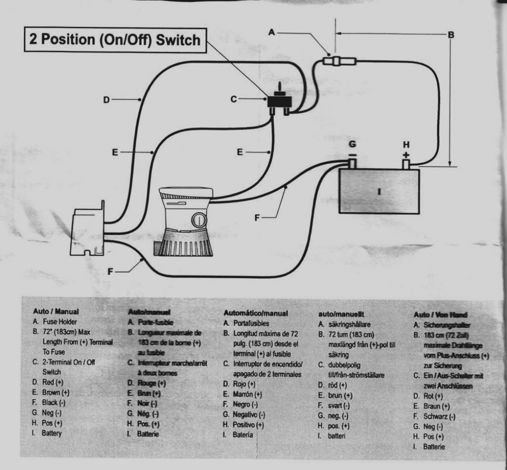 hight resolution of rule automatic bilge pump wiring diagram image rh maireasurechest rulemate 500 gph fully rule mate