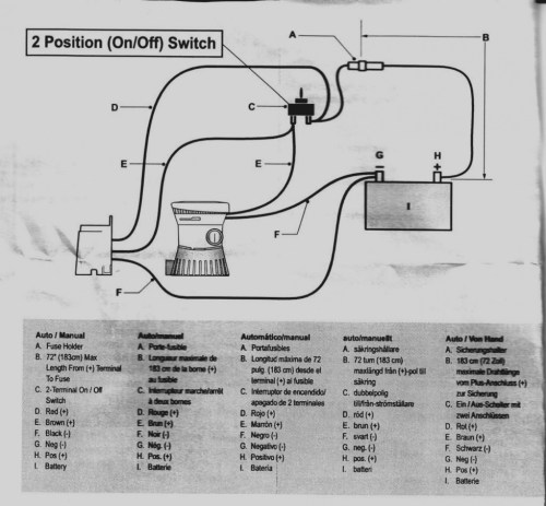 small resolution of rule automatic bilge pump wiring diagram image rh maireasurechest rulemate 500 gph fully rule mate
