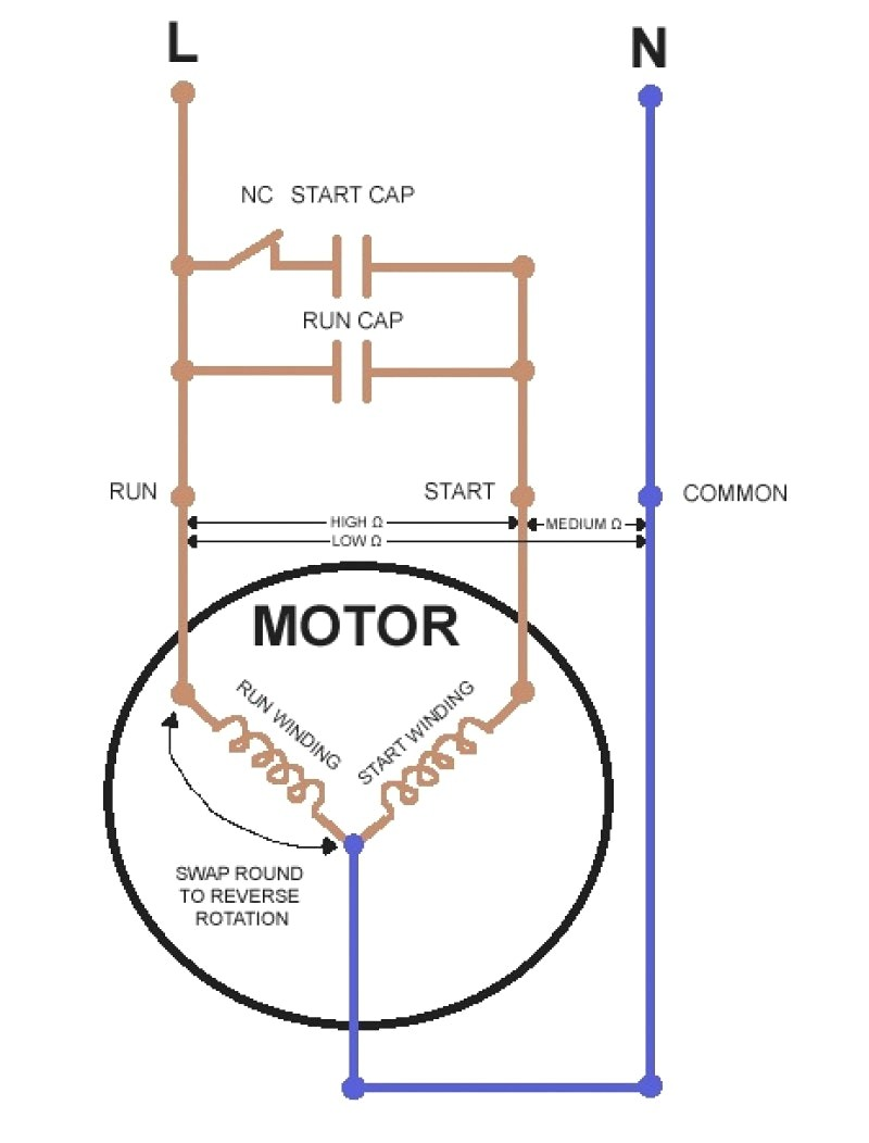 wrg 9367] on a condenser fan motor run capacitor wiringcapacitor start induction run motor wiring diagram newmotorku co condenser fan motor wiring diagram capacitor start