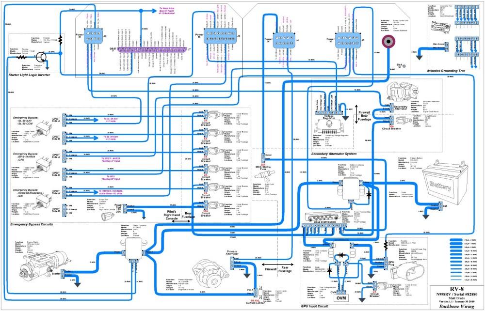 medium resolution of wiring schematic for rv expert schematics diagram rv shore power wiring diagram rv micro monitor panel