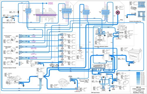 small resolution of wiring schematic for rv expert schematics diagram rv shore power wiring diagram rv micro monitor panel