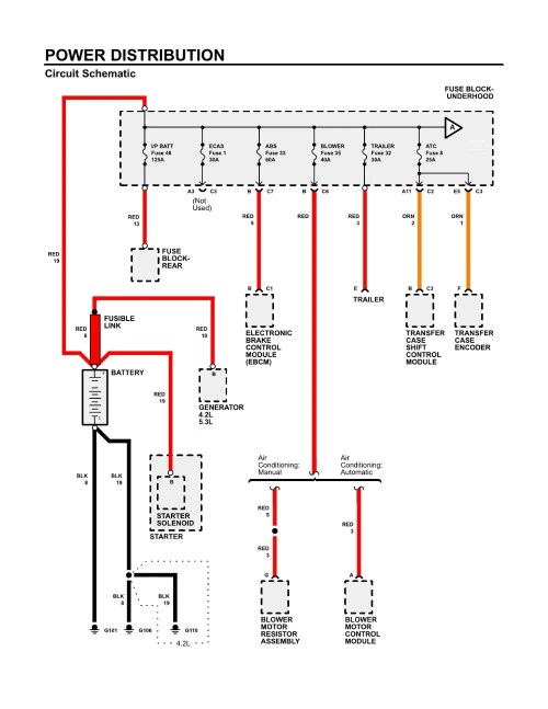 small resolution of 2003 chevy trailblazer blower motor resistor wiring diagram wiring victoria fuse diagram on trailblazer blower motor resistor motor