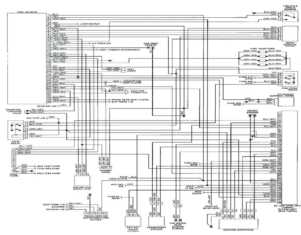 Saab 9 3 Wiring Diagram 2007