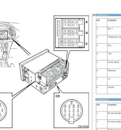 saab wiring diagrams wiring diagram 2002 saab 9 3 radio wiring diagram saab 93 radio wiring diagram [ 1023 x 771 Pixel ]