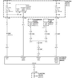2007 chevy 1500 penger mirror wiring diagram u2022 wiring 2009 bmw 328i fuse box diagram 2009 [ 989 x 1435 Pixel ]
