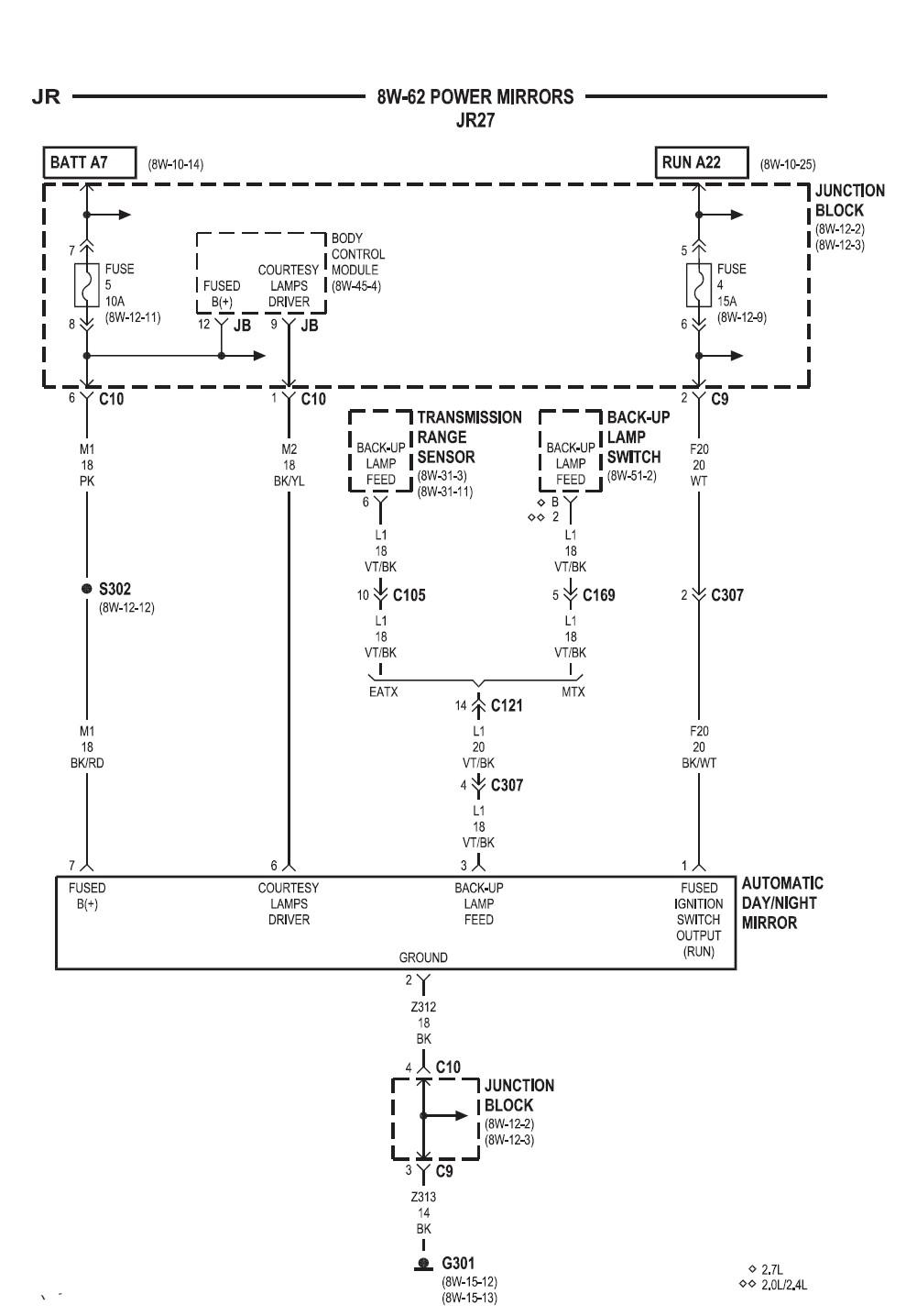 medium resolution of 2007 chevy 1500 penger mirror wiring diagram u2022 wiring 2009 bmw 328i fuse box diagram 2009