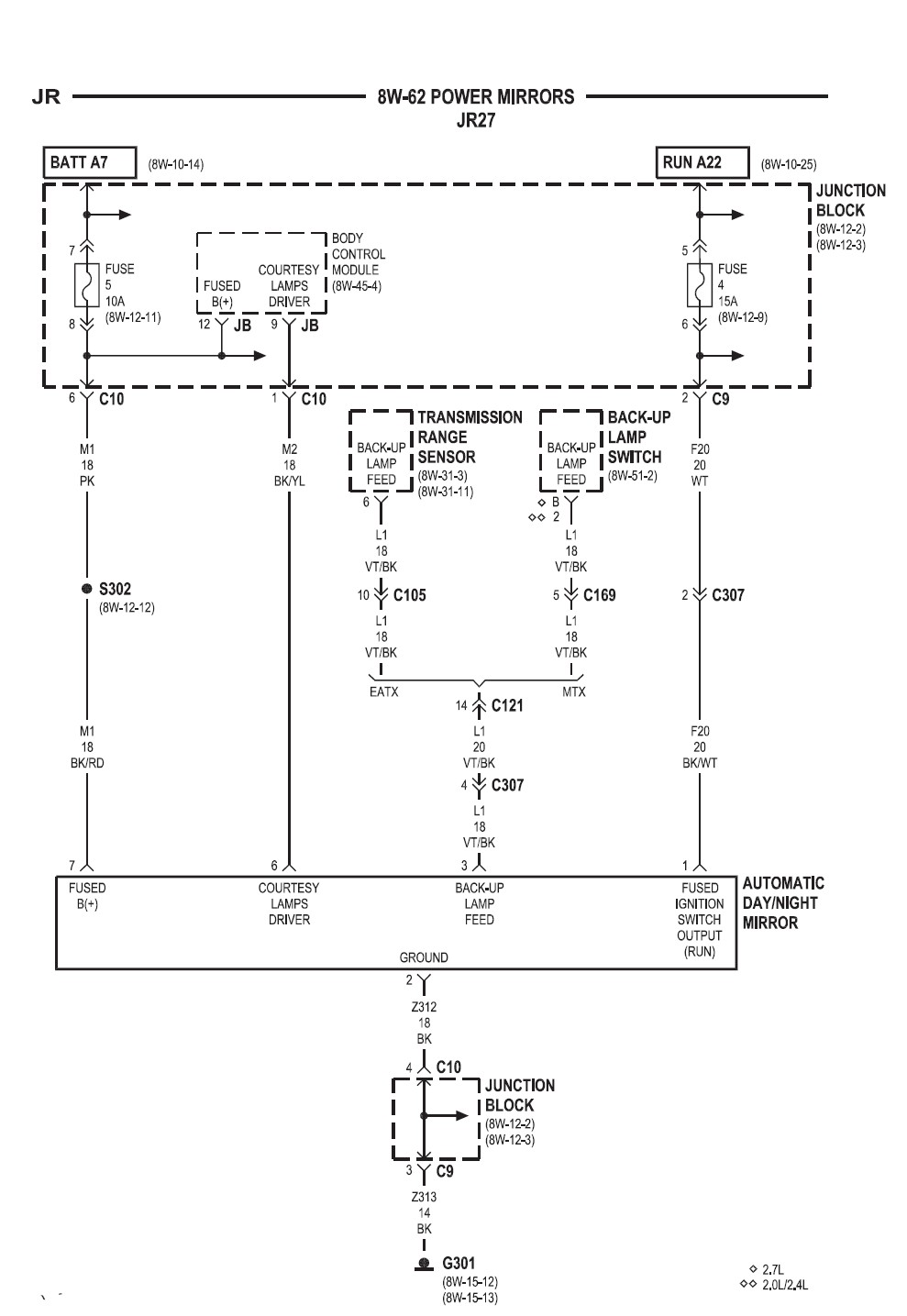 hight resolution of 2007 chevy 1500 penger mirror wiring diagram u2022 wiring 2009 bmw 328i fuse box diagram 2009