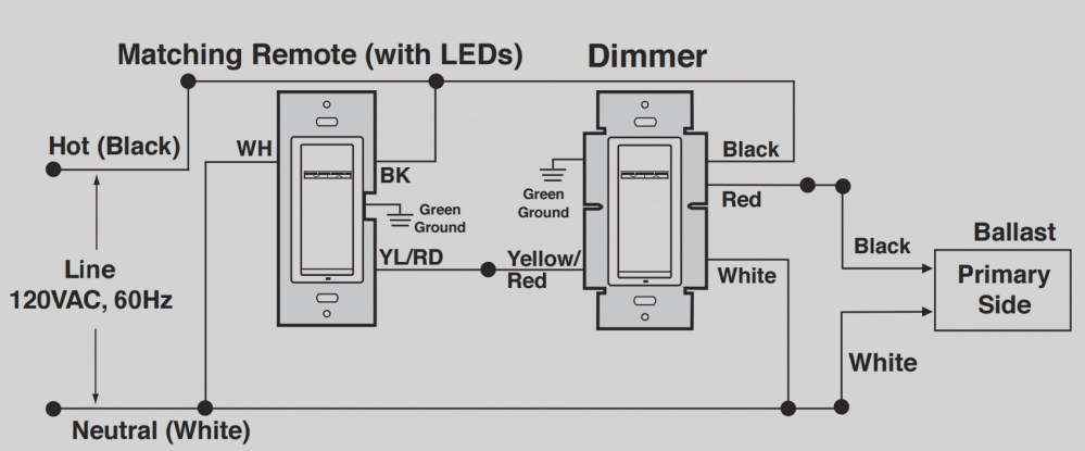 medium resolution of diagram also z wave 3 way switch wiring diagram on toyota priusge dimmer switch wiring diagram