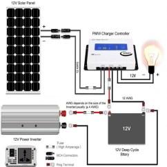 Solar Panel Wire Diagram Wiring For Power System Efcaviation Install Wireless Remote Warn Winch 12v Rv Librarywiring Kits Portal U2022 Rh Getcircuitdiagram