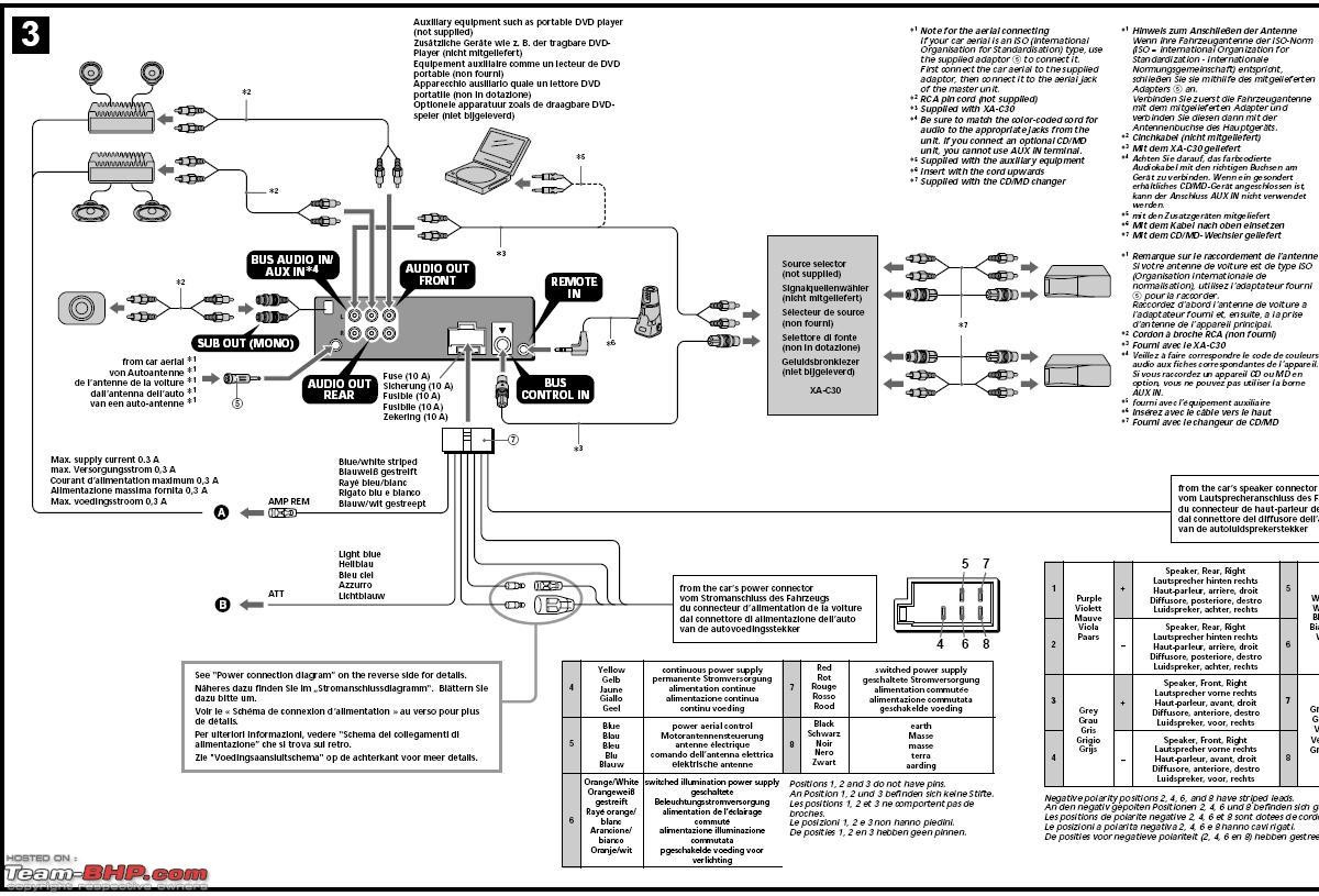hight resolution of wiring diagram sony car cd in xplod deck with for radio