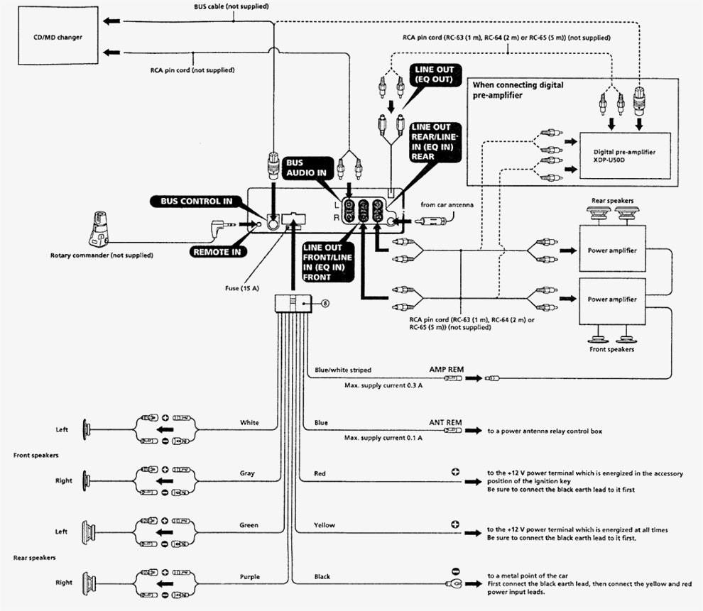 medium resolution of sony xplod cd player wiring diagram sony xplod cdx ca810x cd player rh statsrsk co 861