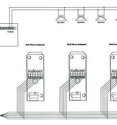 pa speaker wiring diagram simple wiring diagrambose 800 pa speaker wiring diagram wiring diagram todays 70 [ 2990 x 1598 Pixel ]